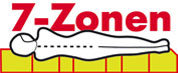 Art46360_Logo_7Zonen